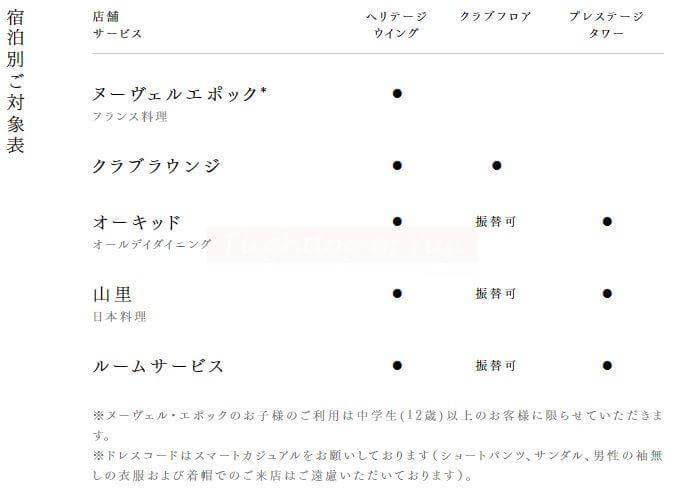 The Okura Tokyo(オークラ東京)朝食一覧